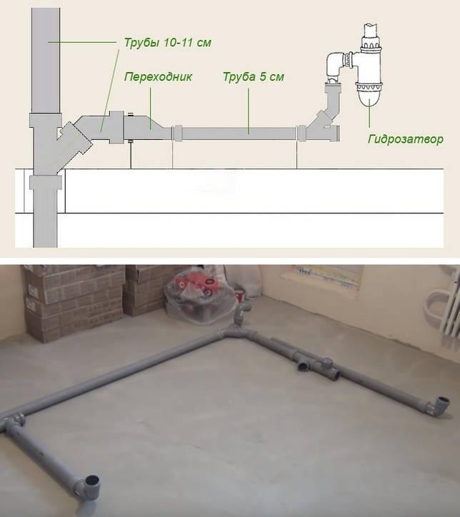 Составление схемы канализации и предварительная раскладка труб помогут избежать ошибок при монтаже