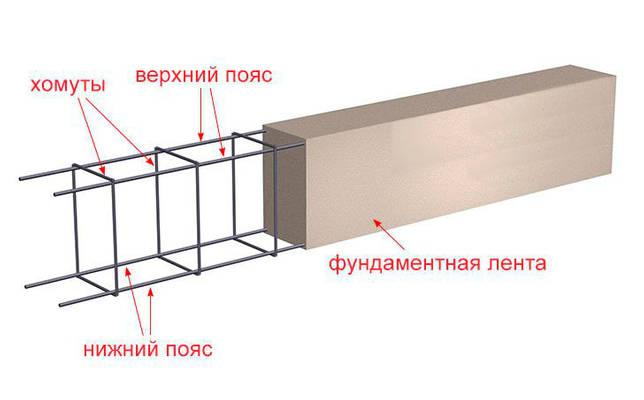Расход клея для газобетонных блоков на 1 м3
