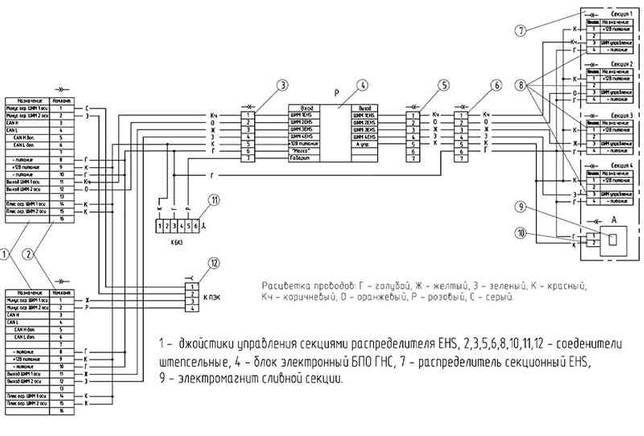 Схема электрическая: Соединений системы управления секционным распределителем EHS.